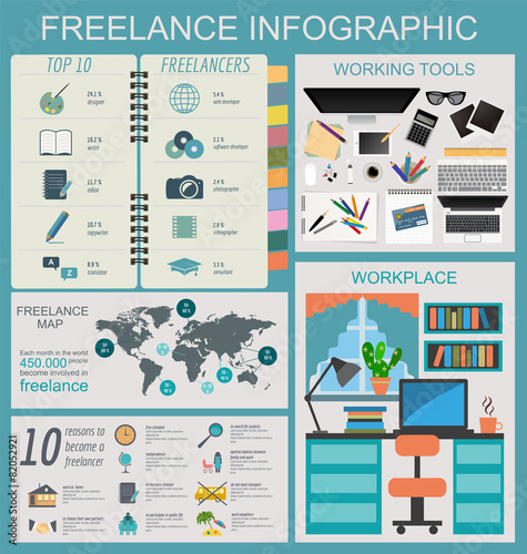 Video infographic freelance