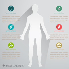 Medical info graphics..