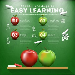school - easy learning with apples