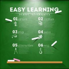 school easy learning theme