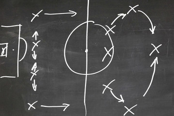 Tactic schema for soccer on board.