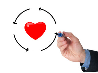 Businessman hand drawing circle around heart. Health concept.