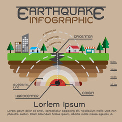 Earthquake description infographics, Vector illustration