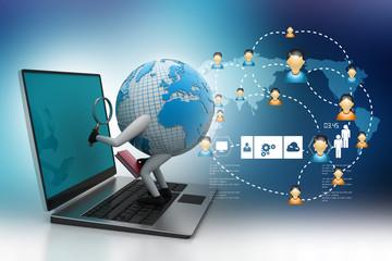 Global analysing