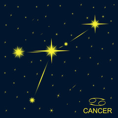 Zodiacal constellations CANCER.