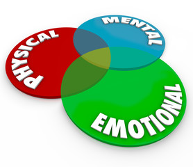 Physical Mental Emotional Well Being Health Total Mind Body Soul