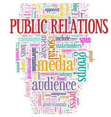 Public relations Wordcloud