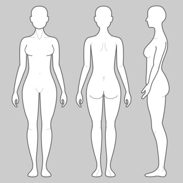 Womans Body From, front, rear and side views