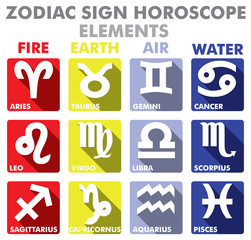 Astrology. Signs of the Zodiac and the elements.