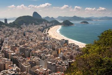 Aerial View of the Famous Copacabana Beach in Rio de Janeiro