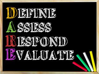 Acronym DARE as DEFINE ASSESS RESPOND EVALUATE