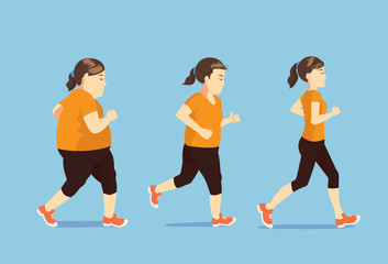 Fat women jogging to slim shape in 3 step