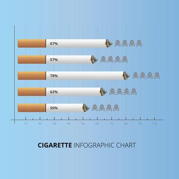 Infographic cigarette horizontal bar chart with presentation