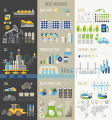 Energy and ecology Infographics with charts.
