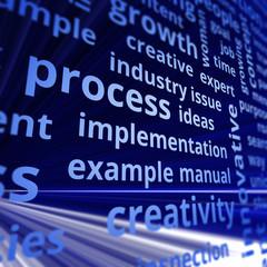 Creativity process