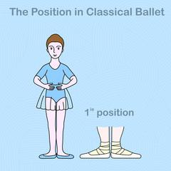 balet position
