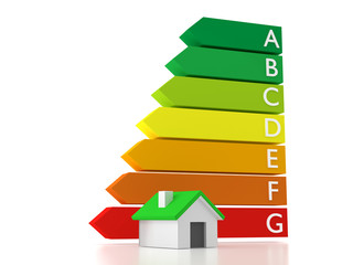 Energy Consumption Labelling