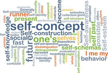 concept of self