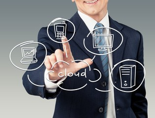 Cloud, business, model.