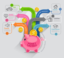 Pink piggy bank money saving concept.
