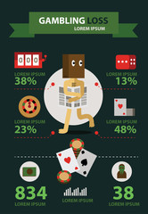 Unlucky Gambling Player. flat icons and info graphic. vector illustration