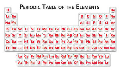 Red Periodic table of the elements illustration vector