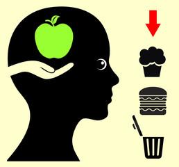 Change your Food Habits