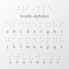 Braille dots alphabet