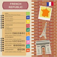 France infographics, statistical data, sights