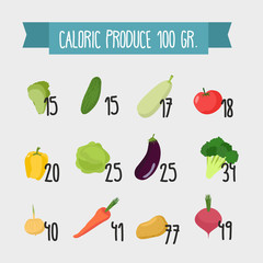 Calories in foods. Variety of vegetables from  garden, together