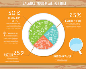 balance your meal