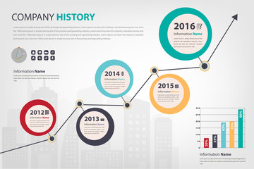 timeline & milestone company history infographic in vector style Wall mural