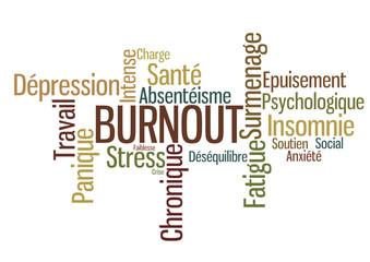 Nuage de mots : BurnOut