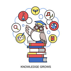 knowledge grows concept