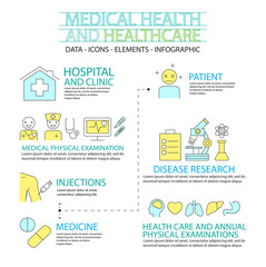 Set of Flat line icon & infographic design concept  Health and m