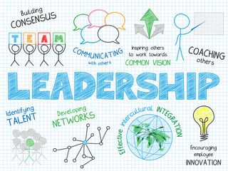 LEADERSHIP Vector Sketch Notes