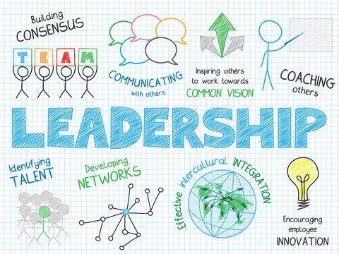 LEADERSHIP Vector Sketch Notes