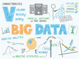 BIG DATA Vector Sketch Notes