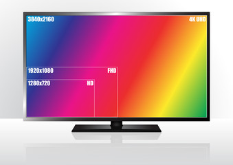 tv resolution size