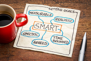 setting SMART goals concept on napkin Wall mural