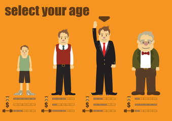 Aging is nature, select your age then make a good day