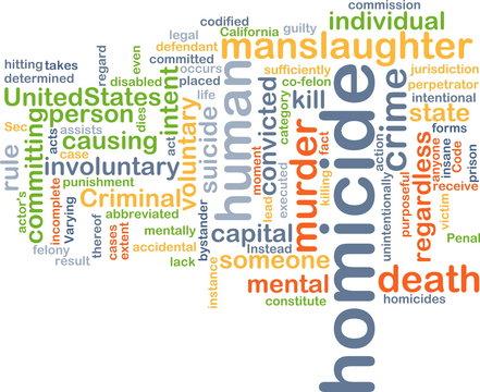 Homicide background concept