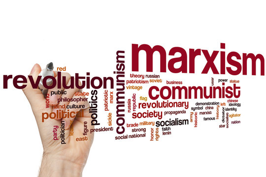 Marxism word cloud