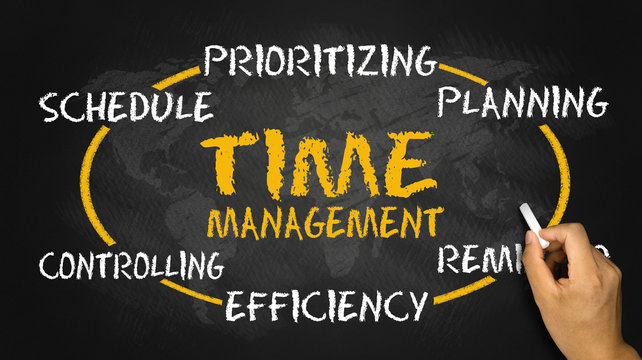 time management process circle concept on blackboard
