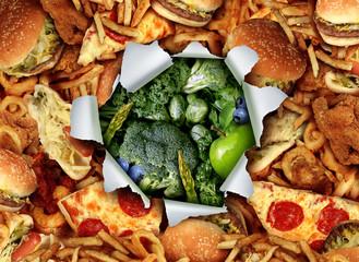 Diet Lifestyle Change