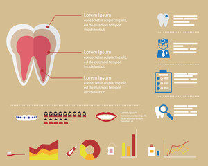 Dental Infographic Background