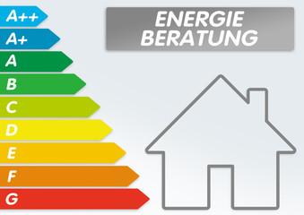 Schild mit Energieeffizienzklassen und Energie Sanierung, Effizienz, Beratung, Optimierung, Management