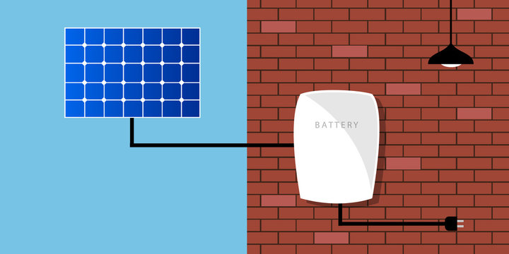 solar panel battery pack home green  electricity