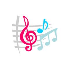 Notes music symbols