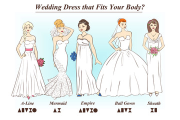 Set of wedding dress styles for female body shape types.